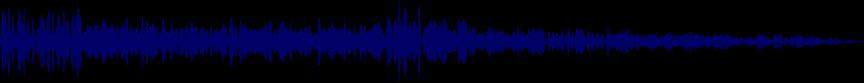 waveform of track #31380