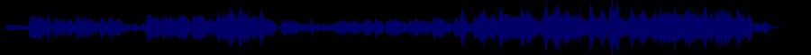 waveform of track #31382