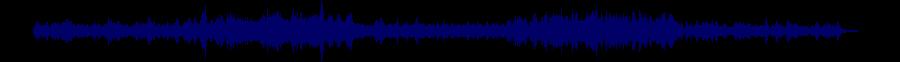 waveform of track #31448