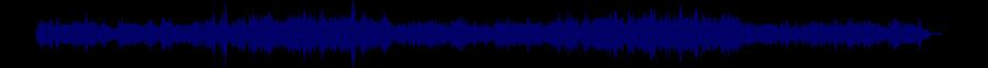 waveform of track #31449