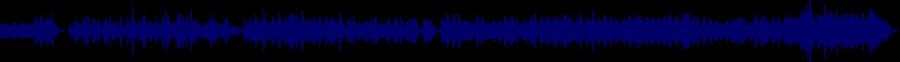 waveform of track #31473