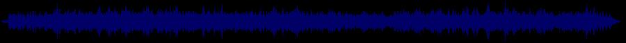 waveform of track #31476