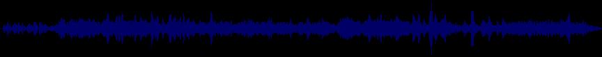 waveform of track #31487