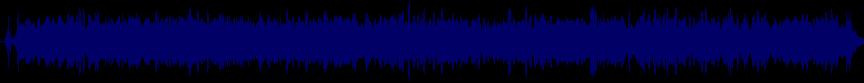 waveform of track #31491