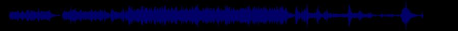 waveform of track #31510