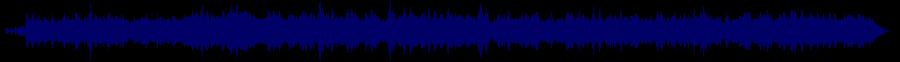 waveform of track #31535