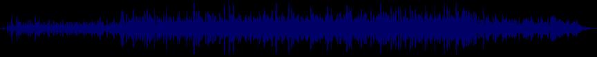 waveform of track #31541