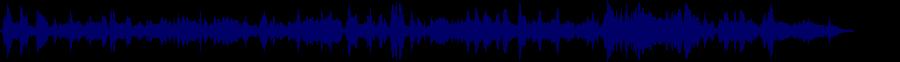 waveform of track #31551