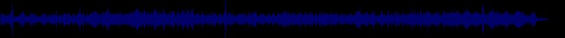 waveform of track #31553
