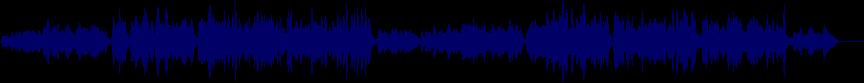 waveform of track #31567