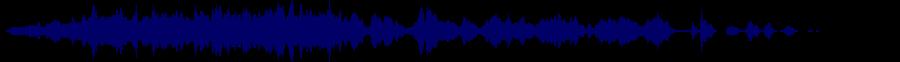 waveform of track #31568
