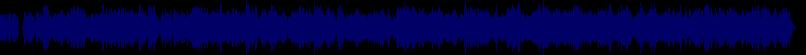 waveform of track #31576