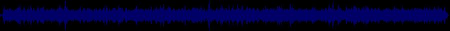 waveform of track #31581