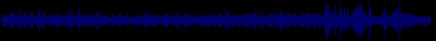 waveform of track #31583