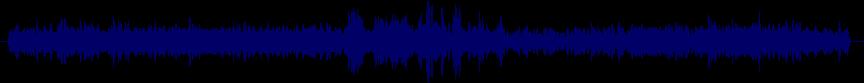 waveform of track #31589