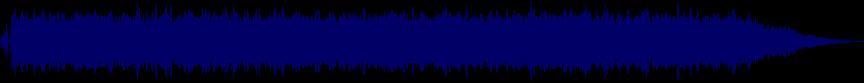 waveform of track #31615