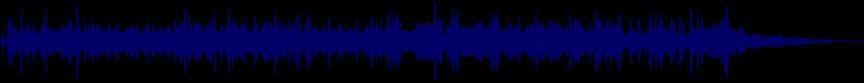 waveform of track #31620
