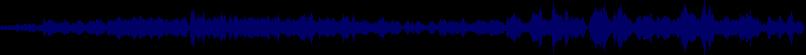 waveform of track #31623