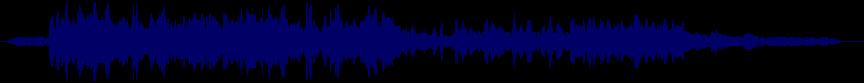 waveform of track #31639