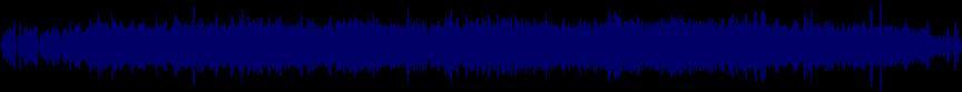 waveform of track #31648