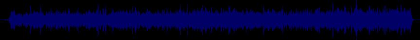 waveform of track #31665