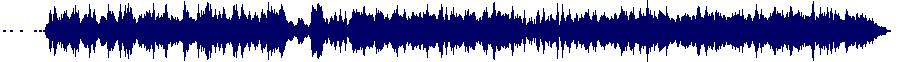waveform of track #31671