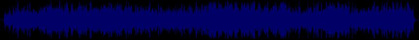 waveform of track #31686