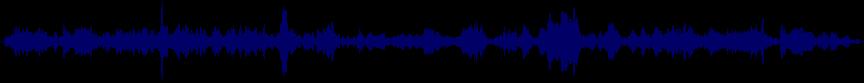 waveform of track #31695