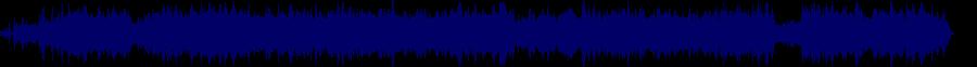 waveform of track #31703
