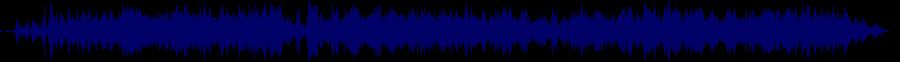 waveform of track #31719