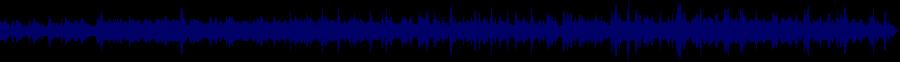 waveform of track #31723