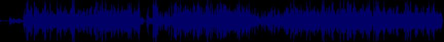 waveform of track #31732