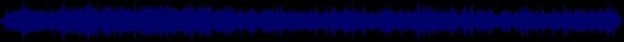 waveform of track #31745