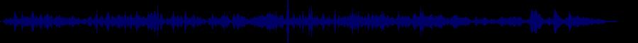 waveform of track #31755