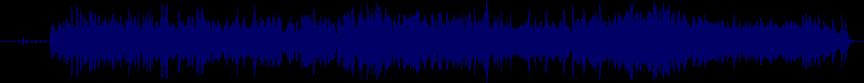 waveform of track #31765