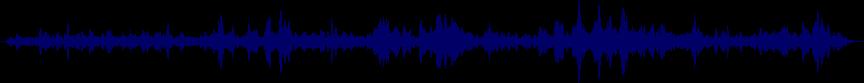 waveform of track #31767