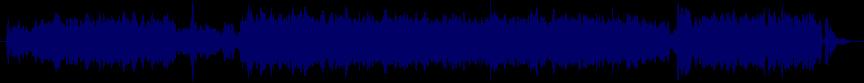 waveform of track #31774