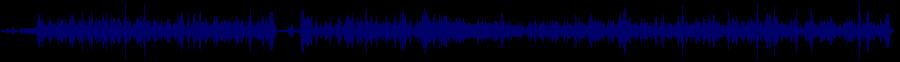 waveform of track #31780