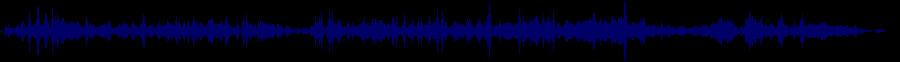 waveform of track #31783