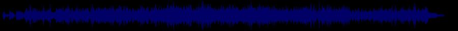 waveform of track #31787