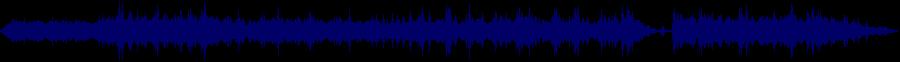 waveform of track #31789