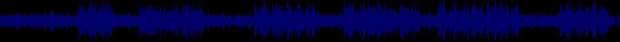 waveform of track #31795