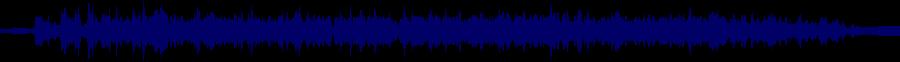 waveform of track #31805