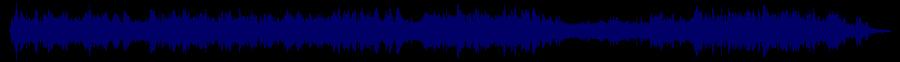 waveform of track #31822
