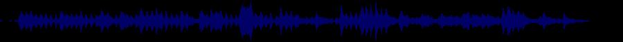 waveform of track #31844