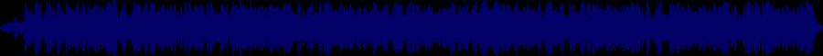 waveform of track #31845