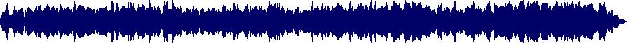 waveform of track #31853