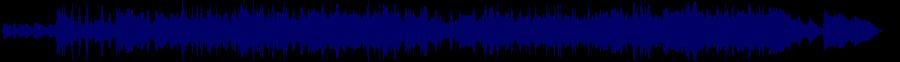waveform of track #31860