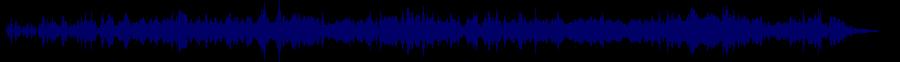 waveform of track #31867