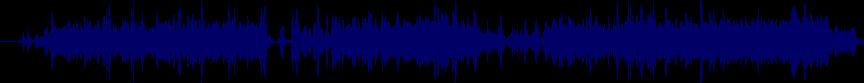 waveform of track #31875